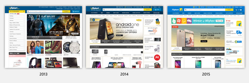 Change of UI of Flipkart.com